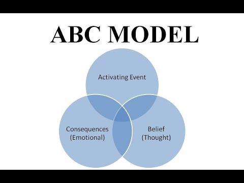 ABC model ljudskog ponašanja